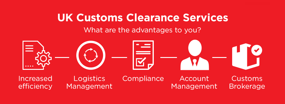 Customs Clearance Services | UK Customs Broker